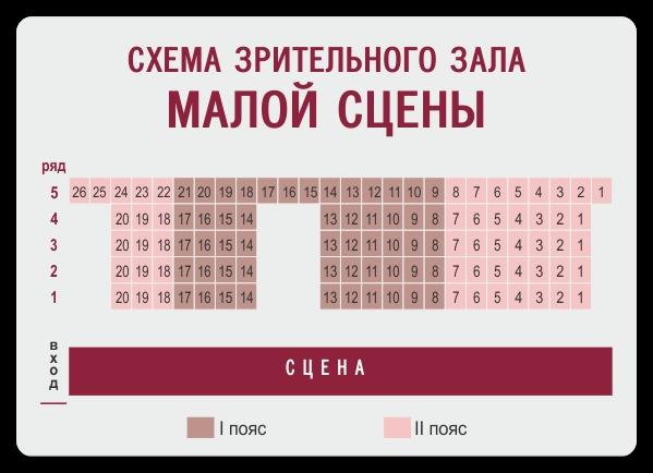 Схема малого зала тюза
